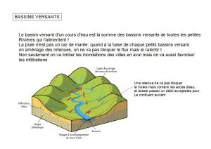 1 bassins versants